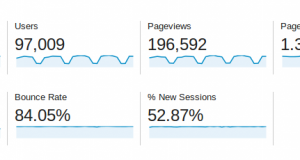 Baeldung Traffic Stats for September 2014