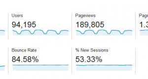 Baeldung Traffic Stats for October 2014